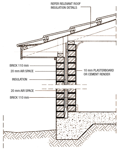 Double Wall Construction Details : Malaysia clay brick